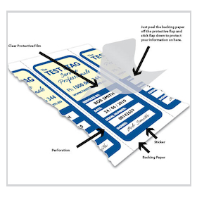Self-Adhesive Labels and Stickers